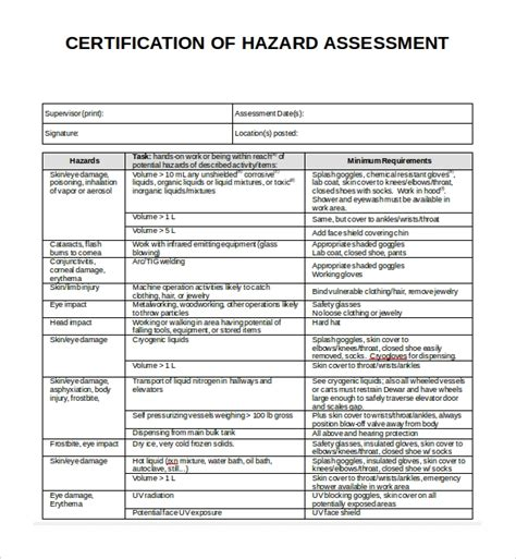 hazard assessment template 9 hazard assessment templates sle templates