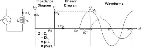 inductor current leads voltage phase shift