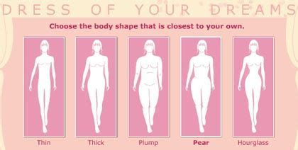 What is the best wedding dress for my body type   All