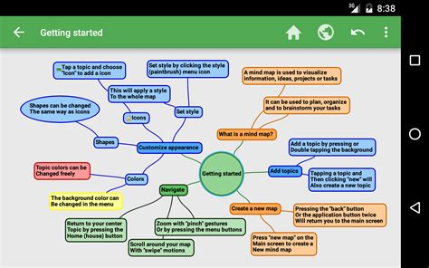 Give Me Directions To Go Home by Schematicmind Free Mind Map Android Apps Auf Play