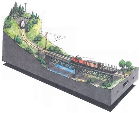 layout artist pay scale 84 best modules model trains other images on pinterest