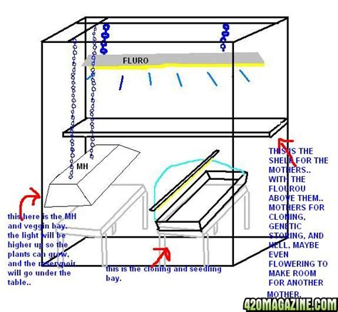 grow room design tunnel style closet grow room plans images frompo