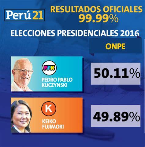 resultados elecciones segunda vuelta en argentina balotaje presidencial en per 250 gan 243 pedro pablo kuczynski