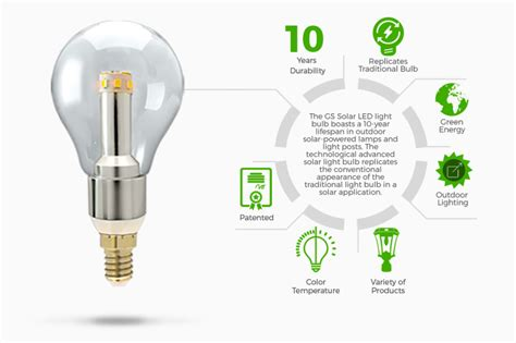 Led Light Bulb Lifespan Gama Sonic S Solar Led Light Bulb Is Lighting Up The Solar Market With New Technology