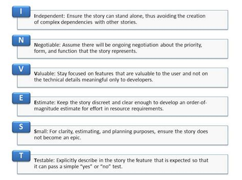 Agile Requirements Gathering Template by 25 Images Of Agile Use Template Infovia Net