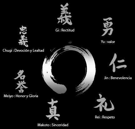 bushido el espiritu del 8493784508 violetas el c 211 digo de honor de los samurais