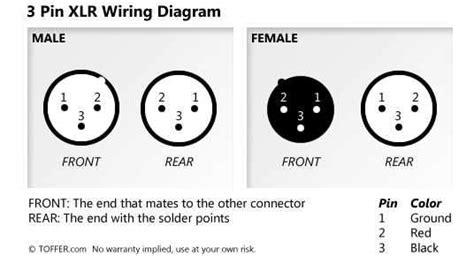 3 pin xlr wiring diagram toffer xlr 4 pin wiring diagram get free image about wiring diagram