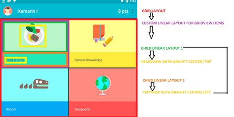 layout names android user interface android ui design create a custom
