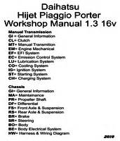 Daihatsu Hijet Repair Manual Daihatsu Hijet Engine Wiring Diagram Get Free Image