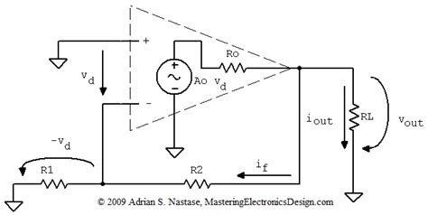 output load resistor the non inverting lifier output resistance mastering electronics design