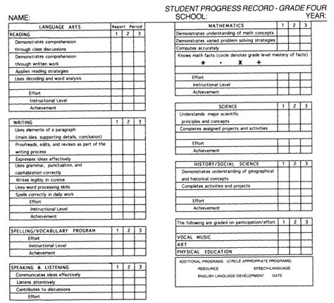 4th Grade Card Templates 27 images of 4th grade report template leseriail