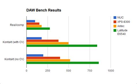 daw bench daw bench 28 images solar white executive bench style