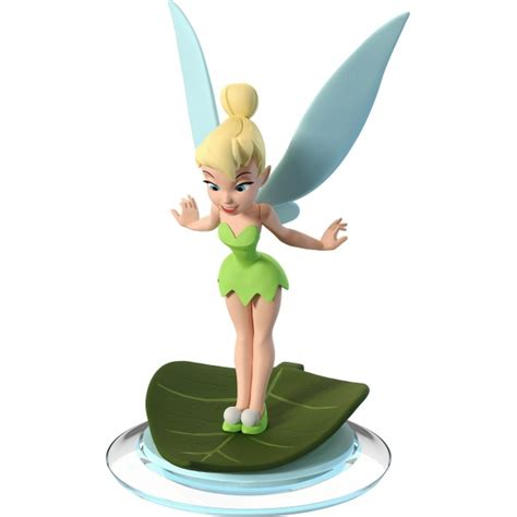 Figure Tinkerbell document moved