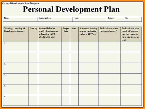 100 2017 personal growth plan free employee