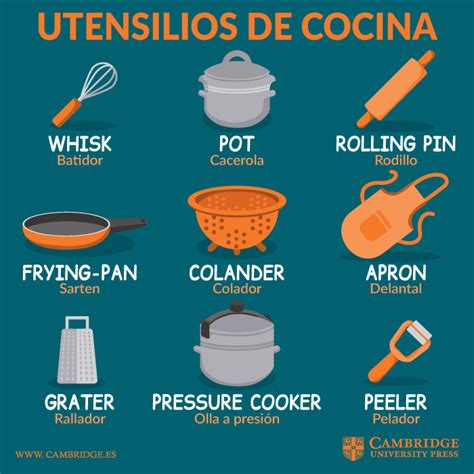 imagenes utensilios de cocina en ingles hermoso utensilios de cocina en ingles im 225 genes 15 best