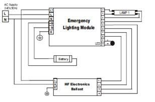 bodine emergency ballast wiring diagram bodine b90 emergency ballast wiring diagram 43 wiring
