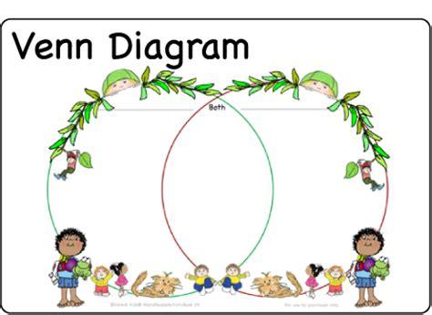 diagrams for children venn diagram