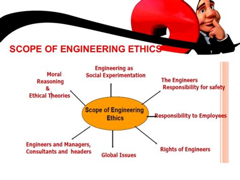 Engineering Ethics why study engineering ethics and moral dilemmas