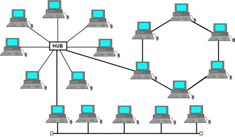 network layout meaning types of network topology vce help