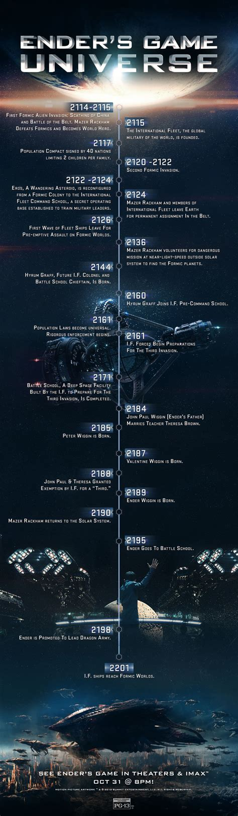 themes for the book ender s game new ender s game timeline will catch you up before the