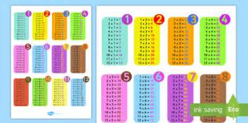 Good Sheets by One Page Times Table Mat Times Tables Mat One Page Page
