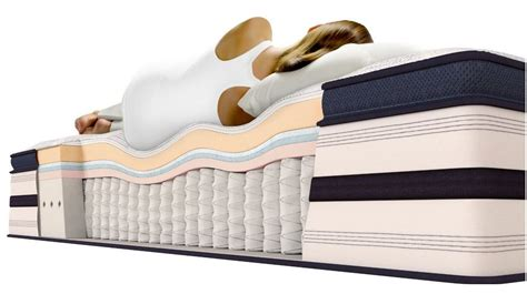 Firm Mattress With Pillow Top by Beautyrest Recharge Manorville Luxury Firm Pillow Top