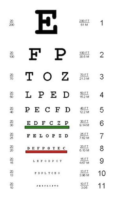 printable pocket eye chart snellen eye chart memes