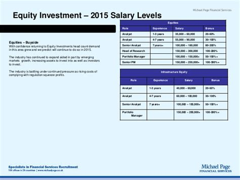 Front Office Salary Survey 2015 Front Desk Salary