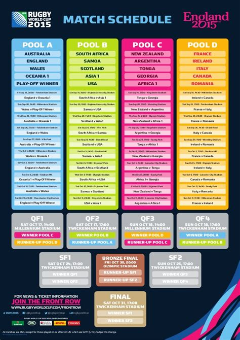Calendrier Match Rugby Rugby World Cup 2015 Match Schedule