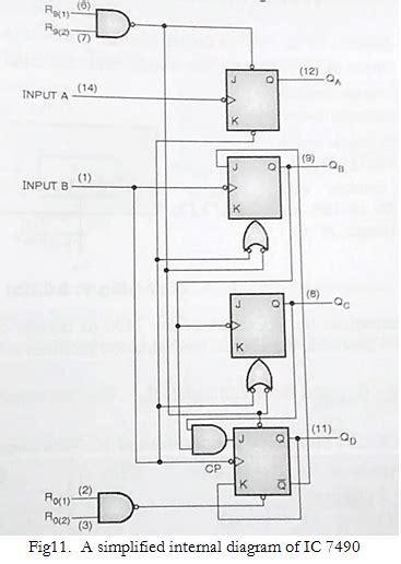 7490 ic pin diagram logic diagram of ic 7490 wiring diagram with description