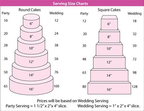 Wedding Cake Sizes by Cake Serving Sizes Cake Ideas Rock