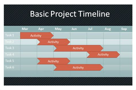 project presentation template word project timeline