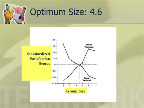 what is the size of what is the optimal size for decision