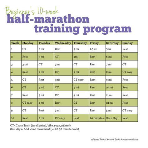 couch to marathon in 4 months best 25 marathon training schedules ideas on pinterest