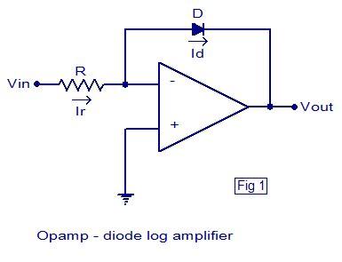 log amplifier circuit . opamp transistor log amplifier