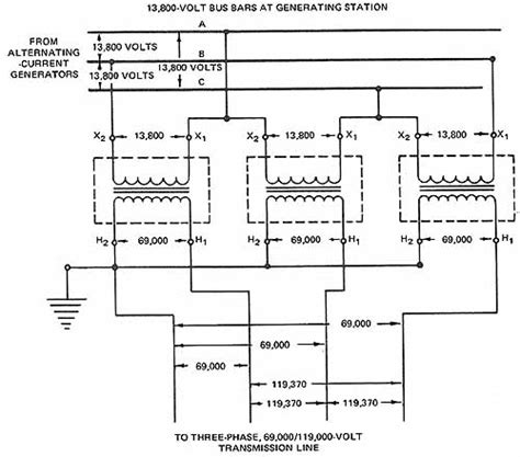 3 phase transformer diagram pool transformer wiring diagram wiring diagrams wiring