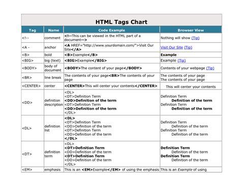 printable html codes image gallery html code list printable
