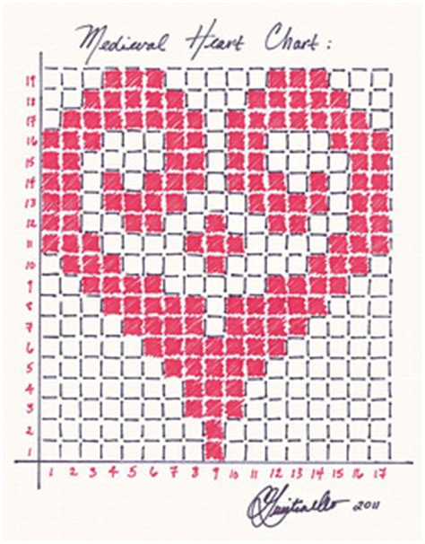 heart pattern on graph paper ravelry medieval heart chart pattern by crystal guistinello
