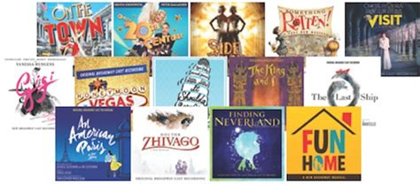 Tkts Gift Card - holiday gifts for theater lovers 2015 new york theater