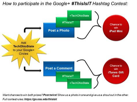 Giveaway Hashtags - reminder chance to win a free ipad mini through google hashtag contest office of