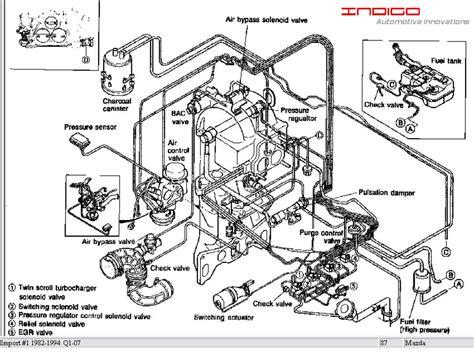 mazda mpv wiring diagram  mazda wiring