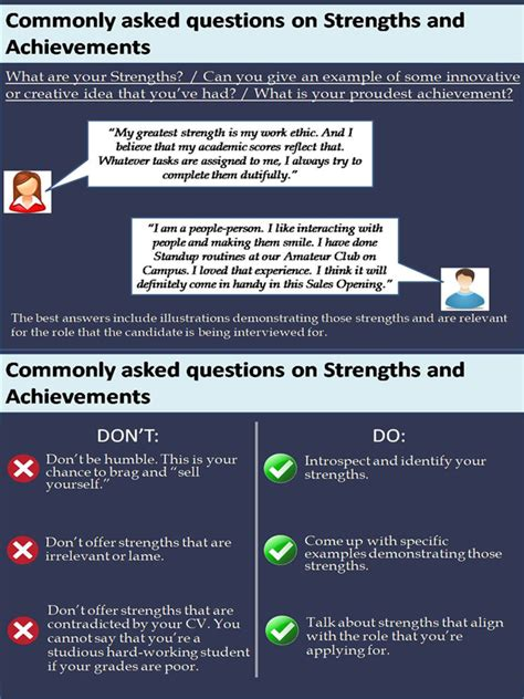 Mba Candidacy Strengths And Weaknesses which strengths and weaknesses should you mention in an