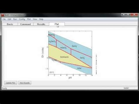 how to construct pourbaix diagram how to make an eh ph pourbaix diagram