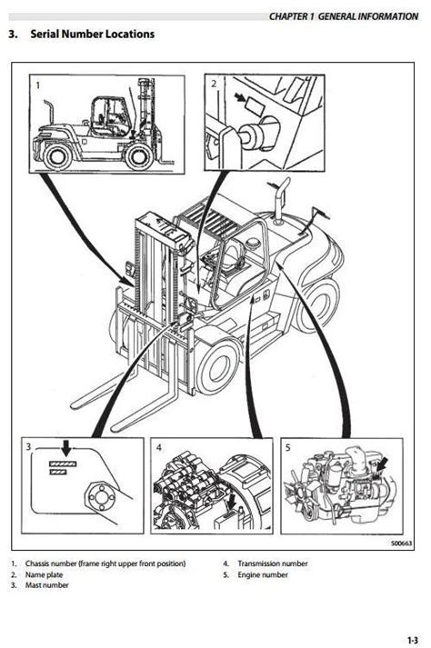 Mitsubishi Forklift Fd150a 6d16 Diesel Engine Service Manual mitsubishi diesel forklift truck fd100nz fd120nz fd135nz fd150a