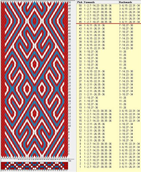 sed pattern with quotes 132 best images about weaving rigid heddle on pinterest