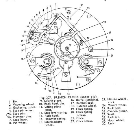 cuckoo clock diagram 24 best 320 project 2 images on clock parts