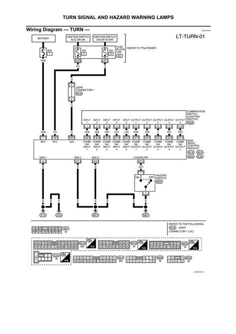 e39 turn signal wiring diagram free wiring