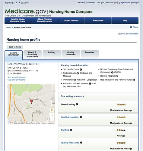 medicare gov nursing home compare home review