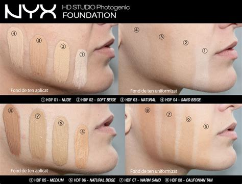 Nyx Hd Foundation nyx hd foundation www makeup shop ro swatches