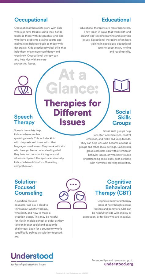 best cbt best of cognitive behavioral therapy for worksheets
